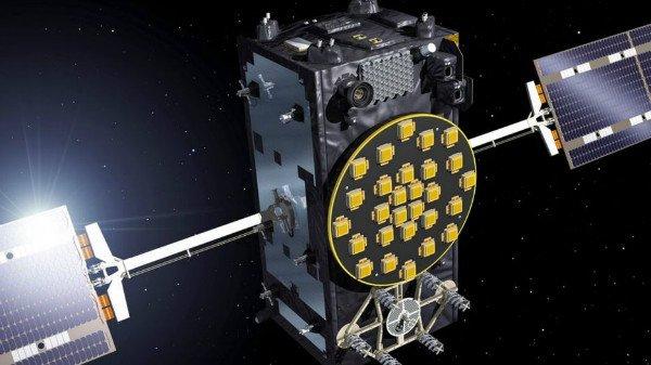 ماهواره های گالیله