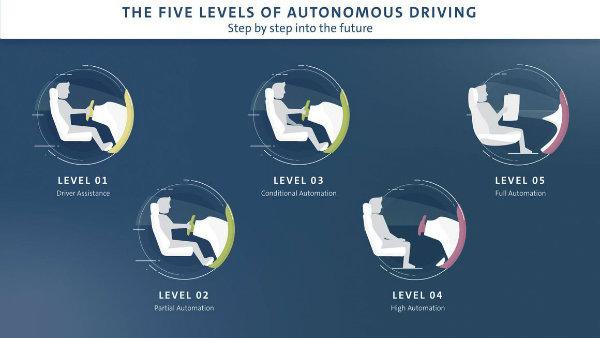 26ec574f-vw-levels-of-autonomus-driving-1