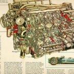 با پیچیده ترین موتورهای درون سوز دنیا آشنا شوید