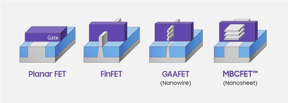 تکنولوژی 3 نانومتری