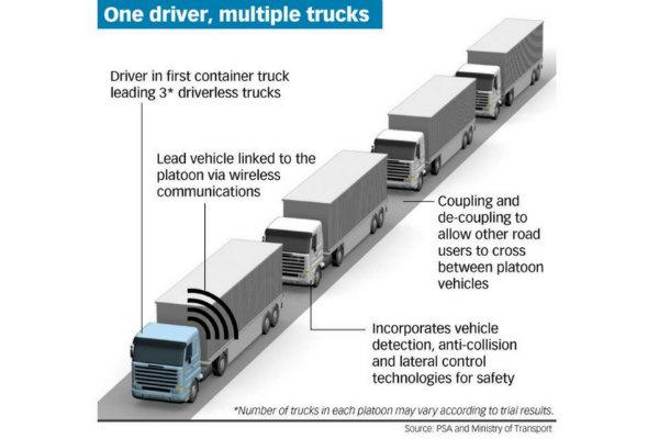 کنترل دو تریلر توسط یک راننده