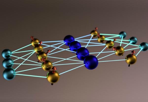 سیستم های کوانتومی