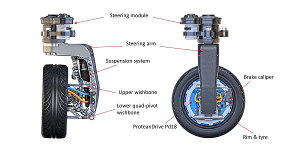 protean-electric-360-degree-wheel-motors (4)