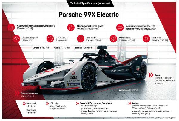 bf1af827-porsche-99x-electric-16