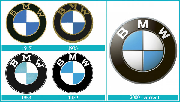 bmw-logo-motorcycle-brands-history (1)