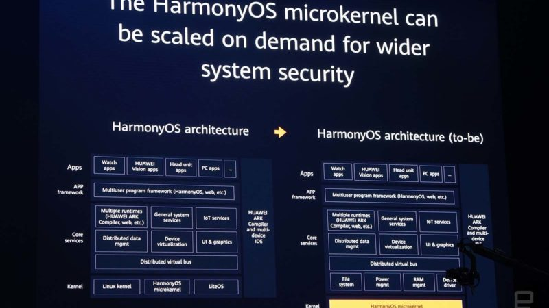 سیستم عامل اختصاصی هواوی هارمونی