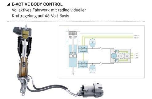 mercedes benz e active body control