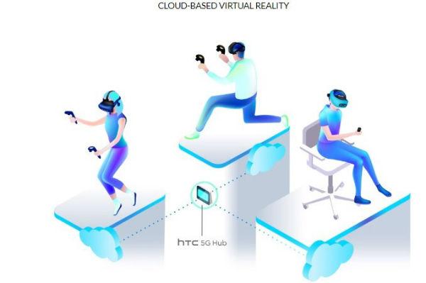 هاب واقعیت مجازی اچ تی سی