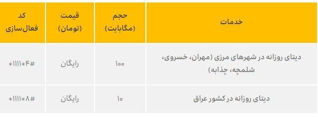 تعرفههای ویژه ایرانسل برای زائران