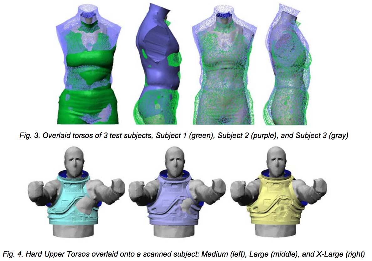ناسا با تهیه اسکن سه بعدی از بدن فضانورد لباس فضانوردی را طراحی می کند