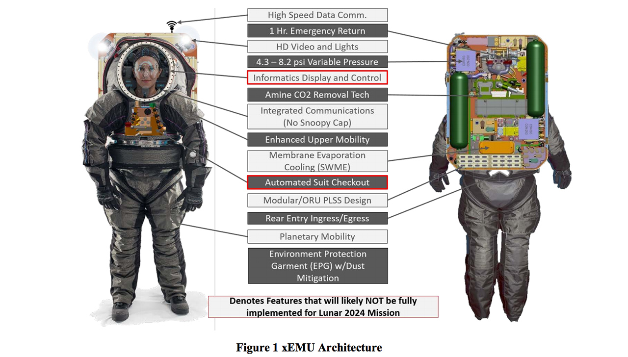 معماری لباس فضانوردی xEMU