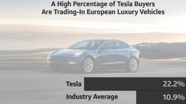 the-tesla-effect-is-making-luxury-cars-lose-value-faster-than-ever