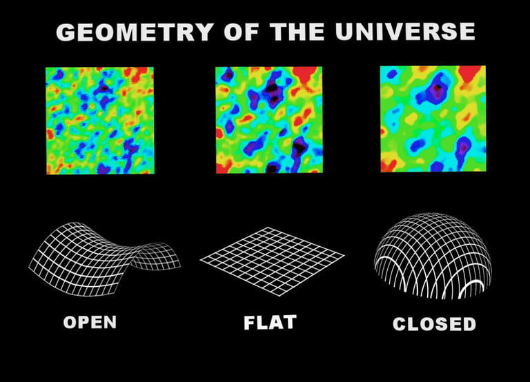 دانشمندان سه شکل برای عالم هستی متصور شده اند