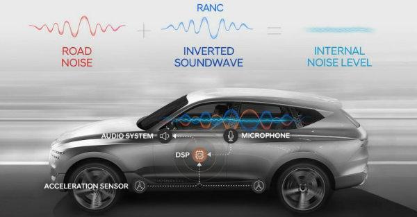 hyundai-active-road-noise-control-tech-2-768x400