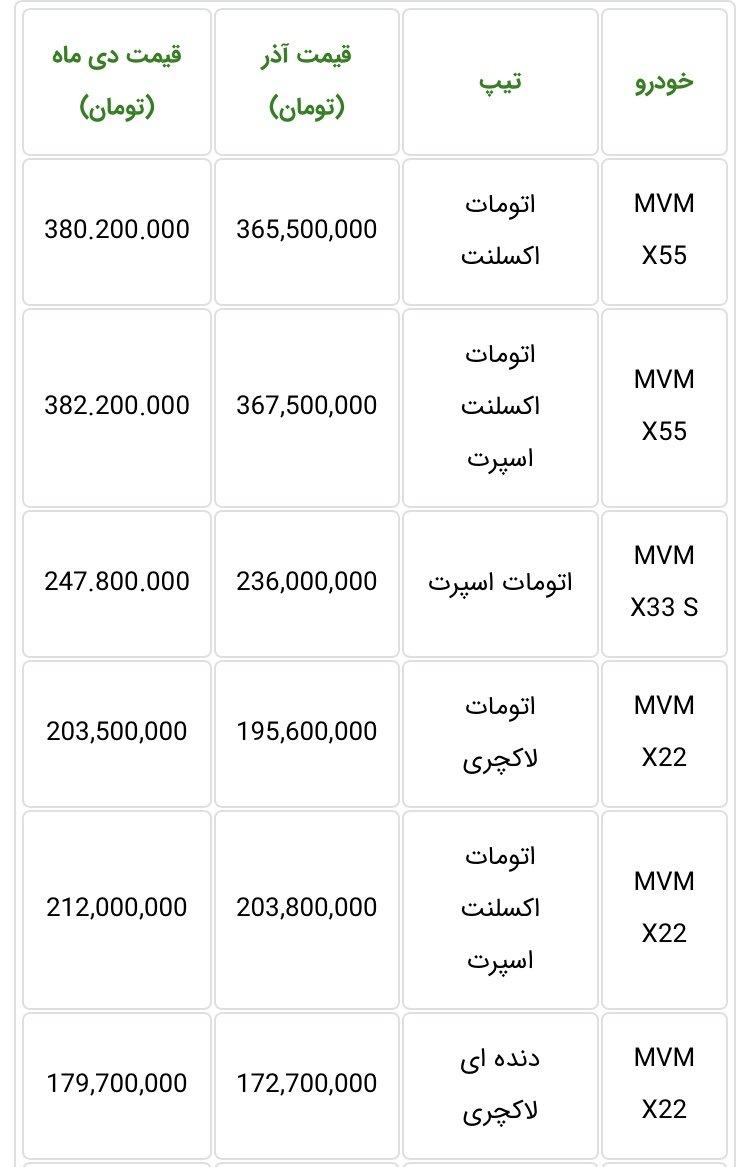 قیمت محصولات MVM دی 98