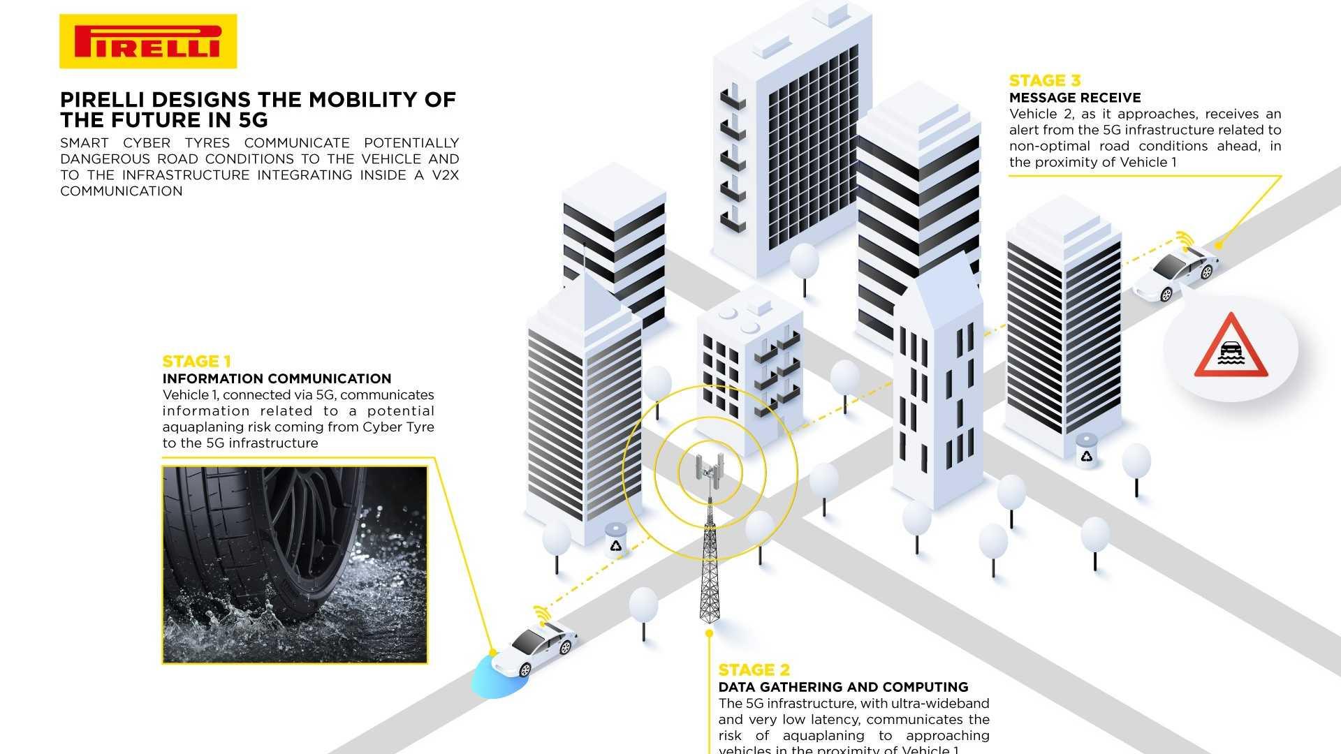 cyber-tire-graphic