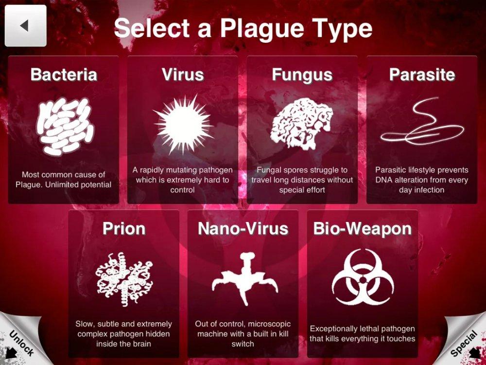ویروس کرونا