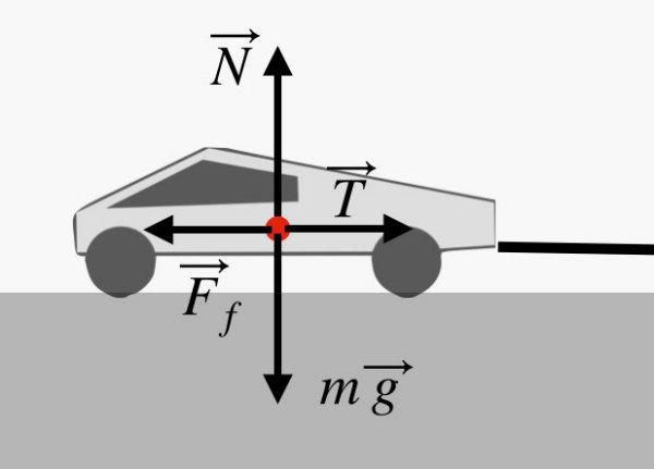 Science_teslatruckforce1