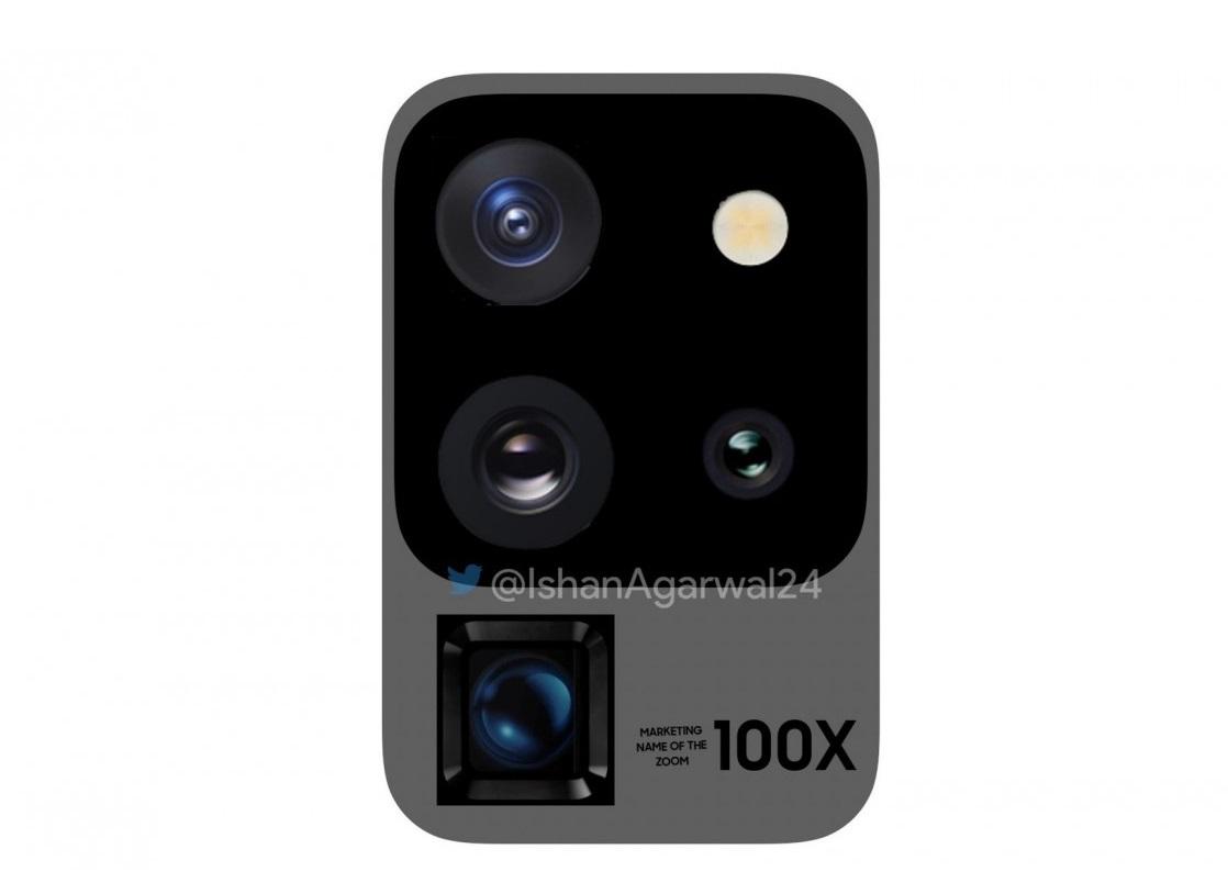 دوربین گلکسی اس ۲۰ الترا
