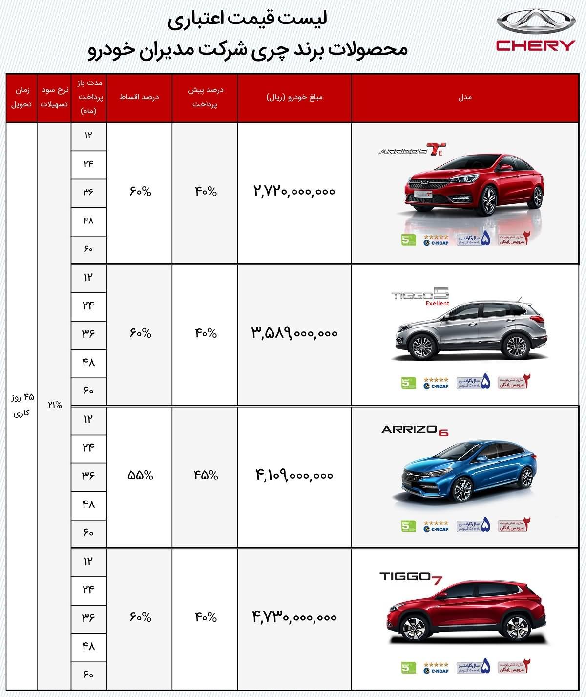 فروش اقساطی محصولات چری - بهمن ماه 98