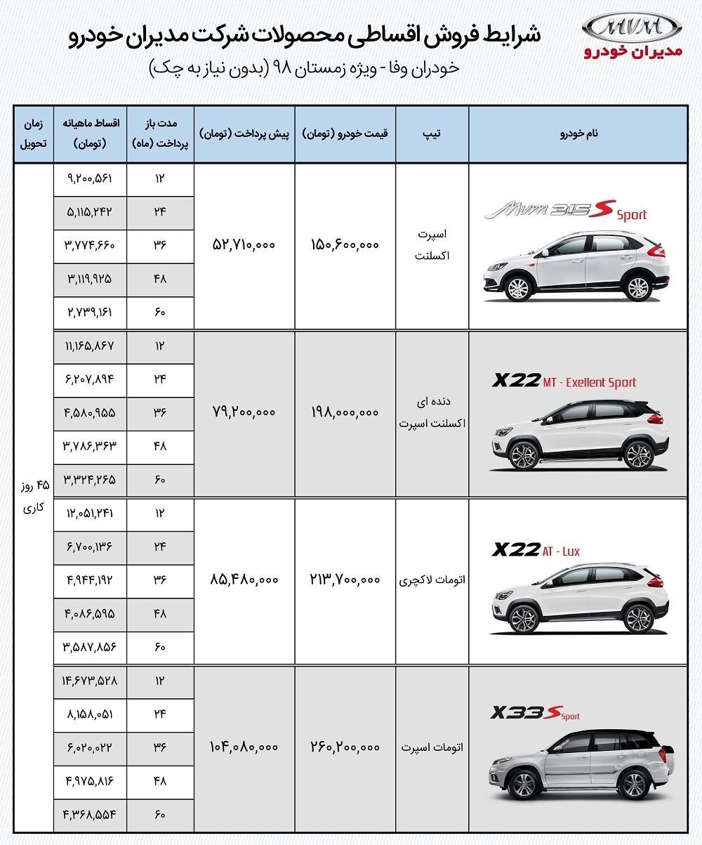 فروش اقساطی محصولات MVM - بهمن ماه 98