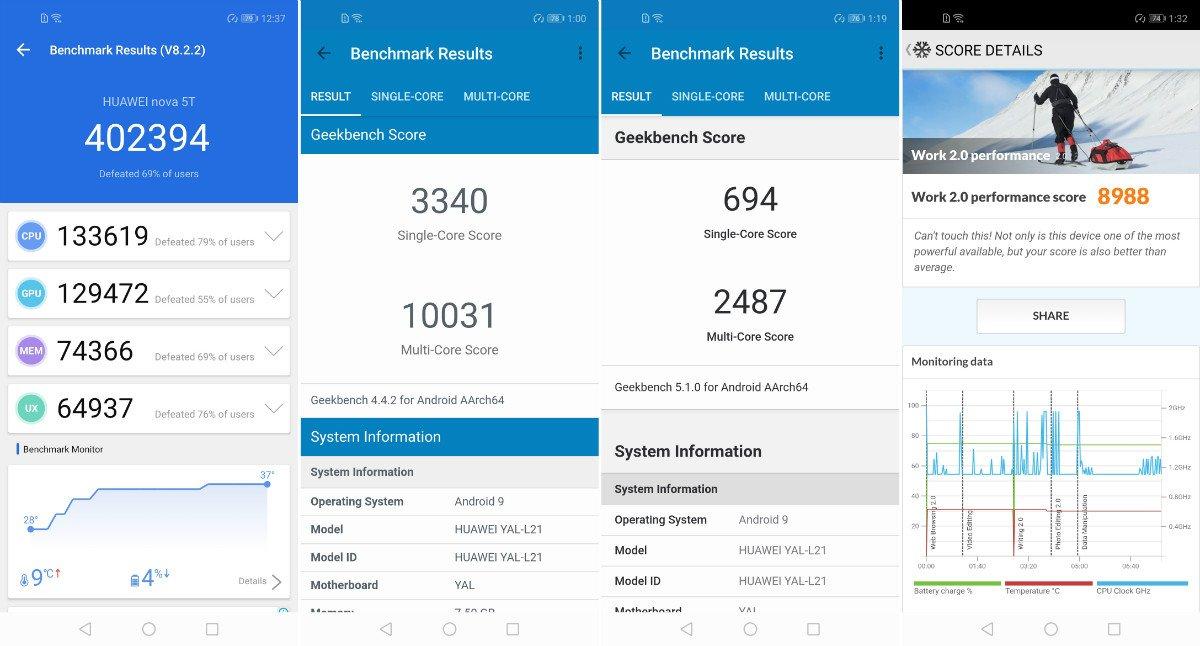Nova5T Benchmark02 بررسی دیجیاتو: گوشی پرچمدار هواوی نووا 5T [تماشا کنید] اخبار IT