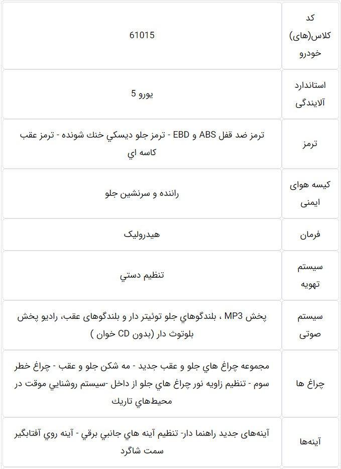 قیمت رانا پلاس و مشخصات فنی و فهرست آپشنهای Rana pluse
