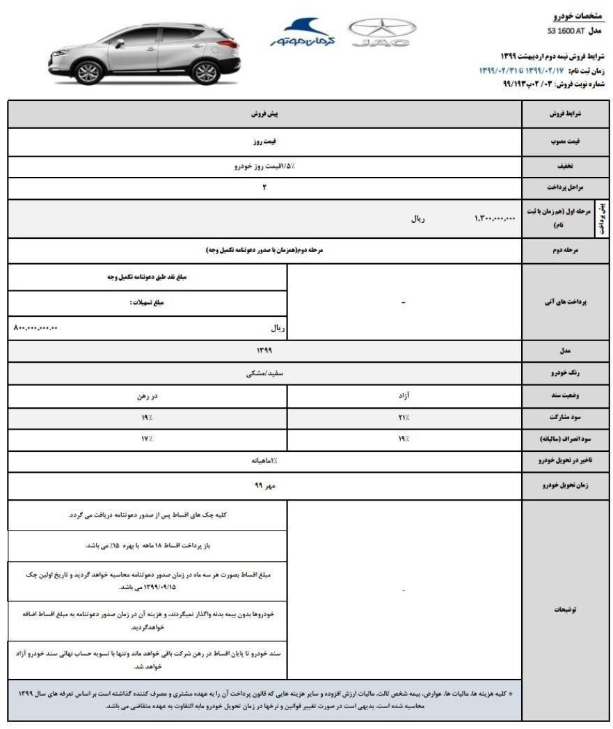 پیش فروش محصولات کرمان موتور اردیبهشت 99