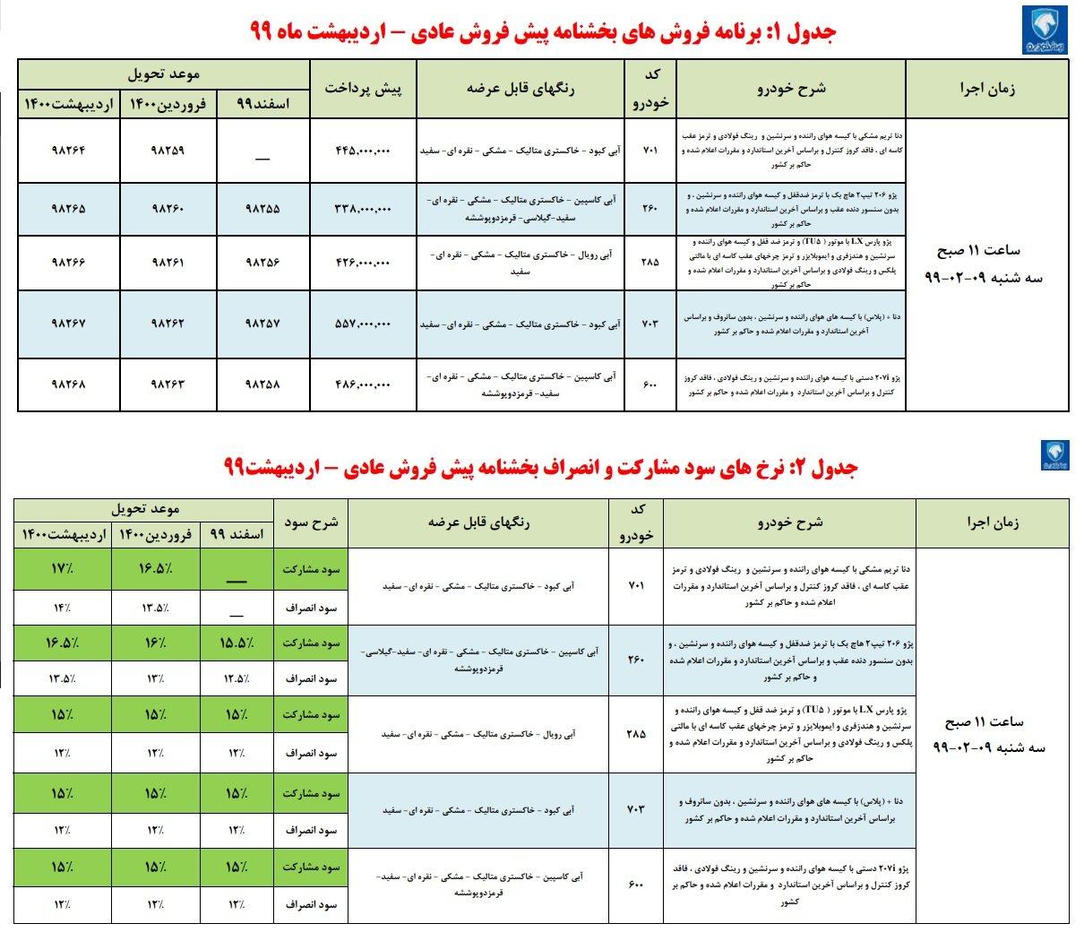 دستور العمل فروش ویژه محصولات ایران خودرو فیلم و نحوه ثبت نام