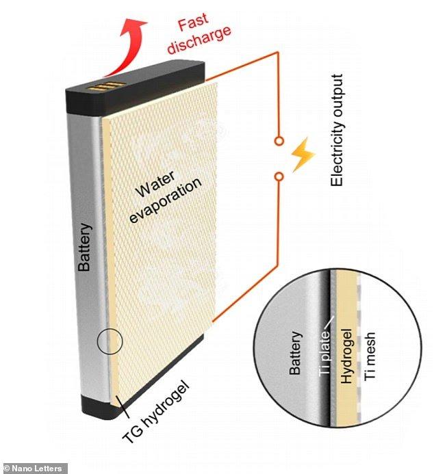 توسعه هیدروژل توسط محققان که گرمای گوشی را به برق تبدیل می کند
