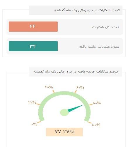 %D9%88%D8%B3 ۱۲ هزار شکایت بابت اینترنت در ماه گذشته توسط مردم ثبت شده است اخبار IT
