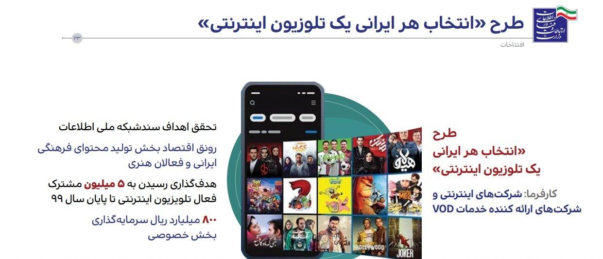 55 طرح «انتخاب هر ایرانی یک تلویزیون اینترنتی» توسط وزارت ارتباطات رونمایی شد اخبار IT