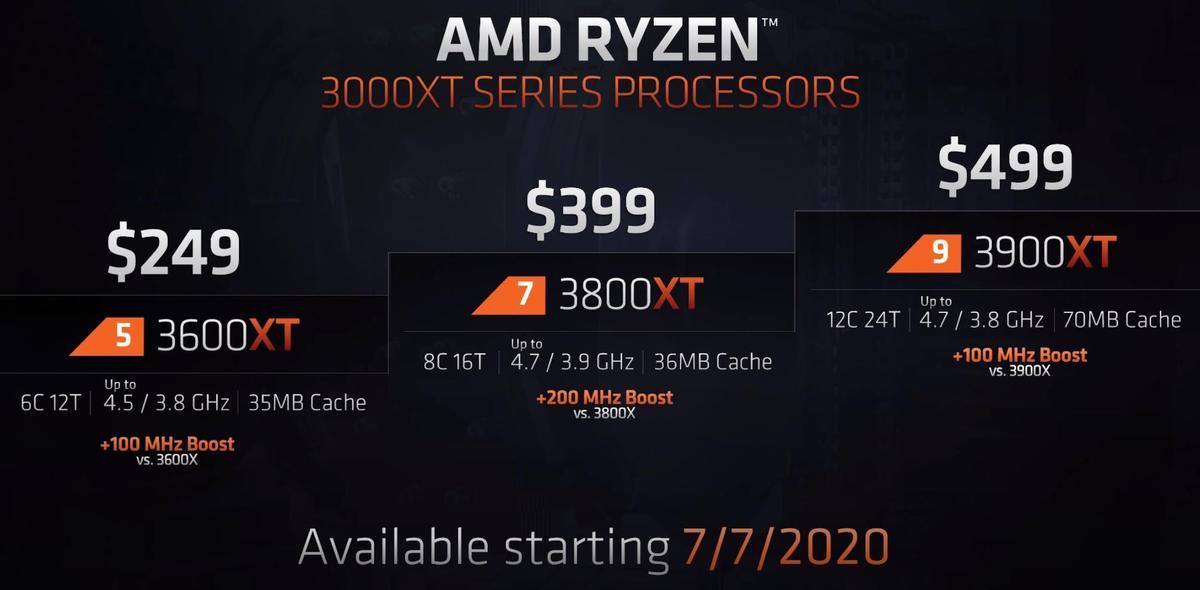 پردازنده های سری رایزن 3000XT معرفی شدند