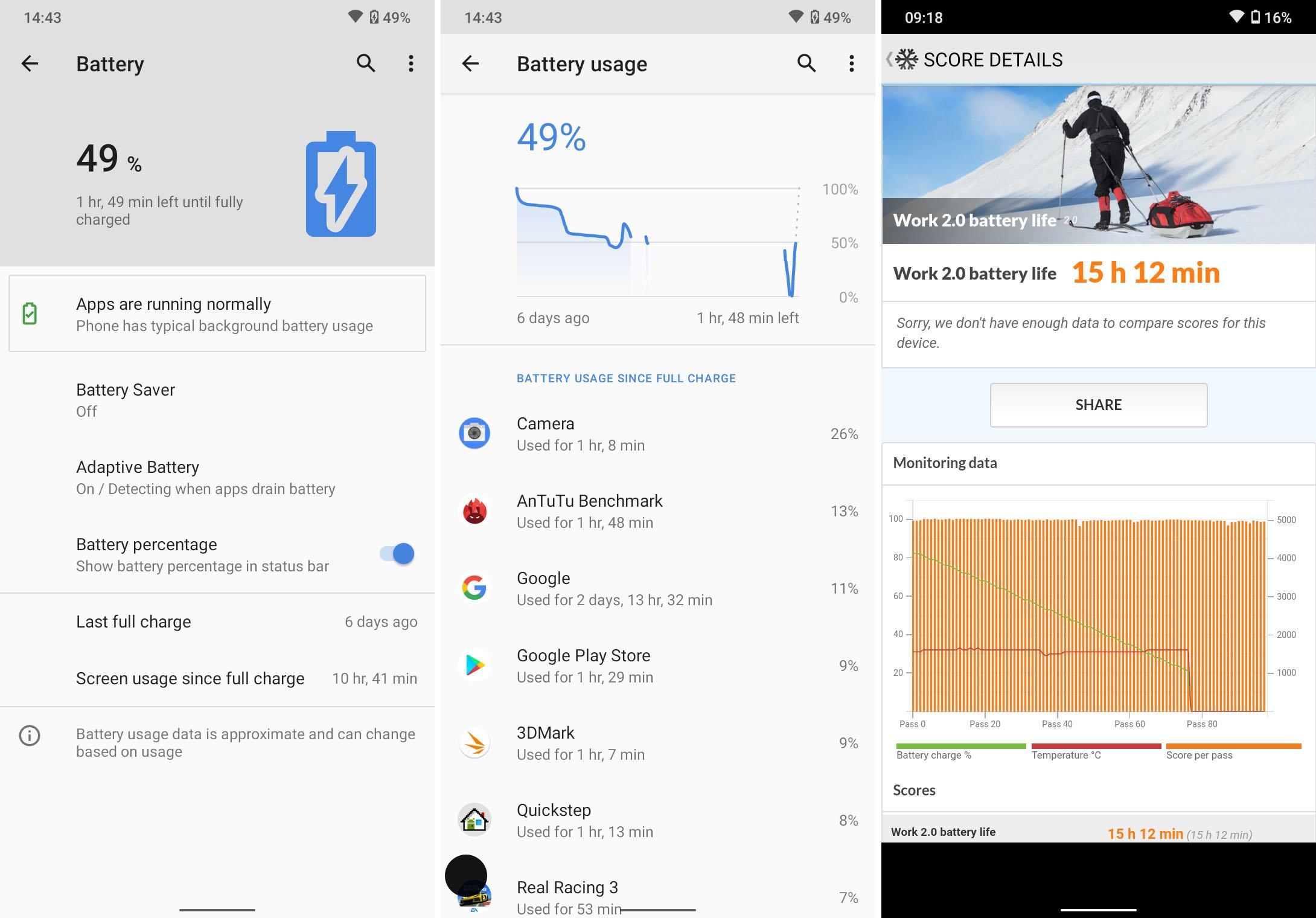 Nokia 2.3 Battery بررسی دیجیاتو: گوشی نوکیا ۲.۳ ؛ خوش قیمت اما با قلبی کوچک اخبار IT
