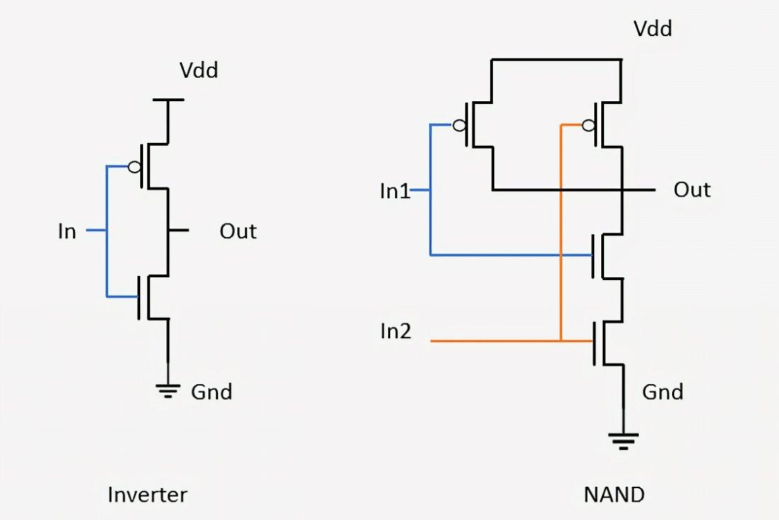 2019 05 10 image پردازندهها چگونه طراحی میشوند؟ اخبار IT