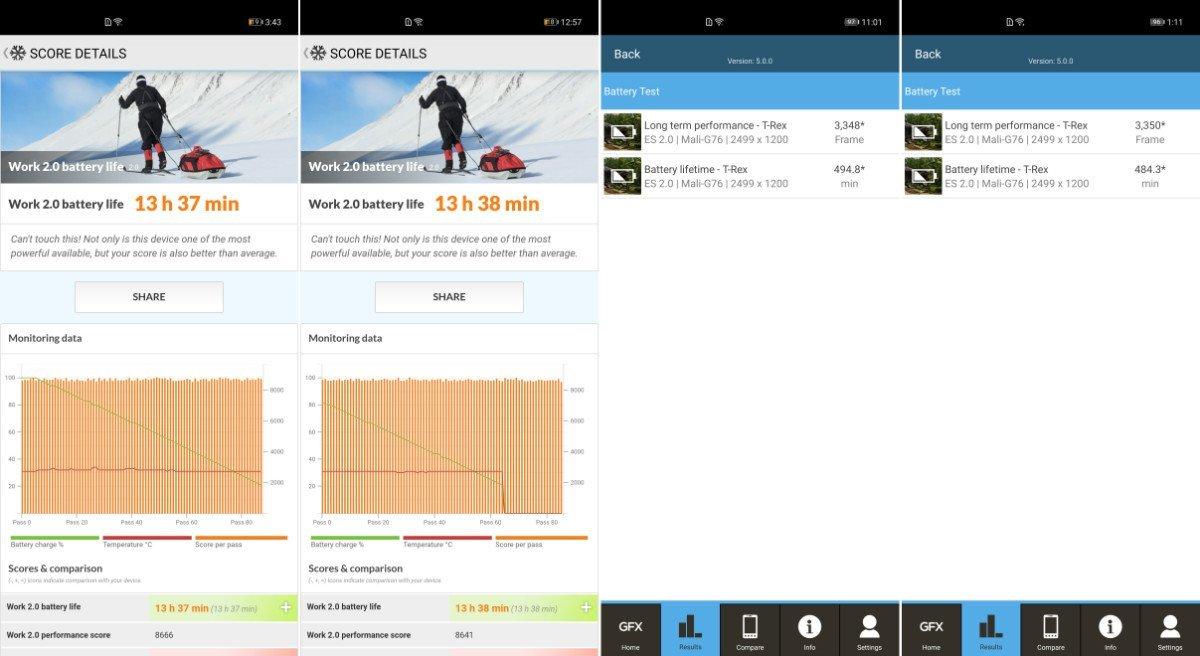 HuaweiP40Pro BatteryTest بررسی گوشی پرچمدار هواوی P40 پرو؛ شاید وقتی دیگر اخبار IT