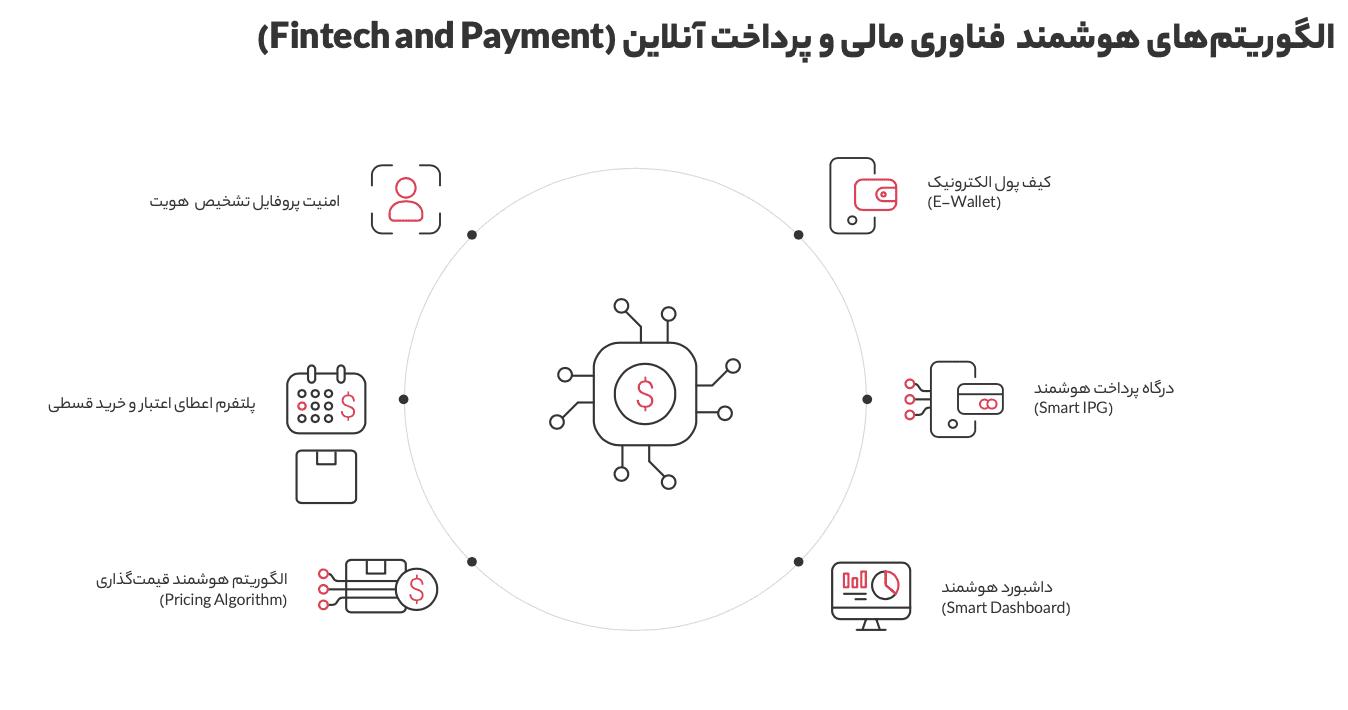 Screen Shot 1399 04 30 at 12.46.20 گزارش سال ۱۳۹۸ دیجیکالا منتشر شد؛ در بزرگترین فروشگاه آنلاین ایران چه میگذرد؟ اخبار IT