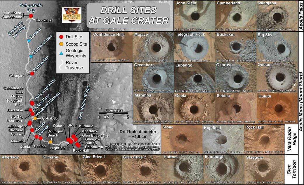 8 1 به مناسبت هشتمین سالگرد رسیدن کنجکاوی به مریخ؛ ۸ تصویر زیبا از سیاره سرخ اخبار IT