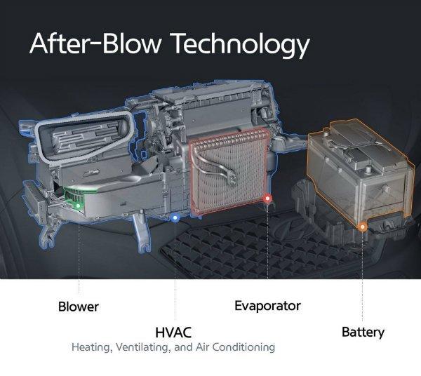 Hyundai Air Conditioning 6 تصفیه هوای کابین با تکنولوژی تهویه پیشرفته هیوندای اخبار IT