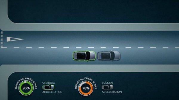 jlr motion sickness acceleration 1597356590 جگوار لندرور به دنبال حذف ماشینگرفتگی در اتومبیلهای خودران آینده است اخبار IT