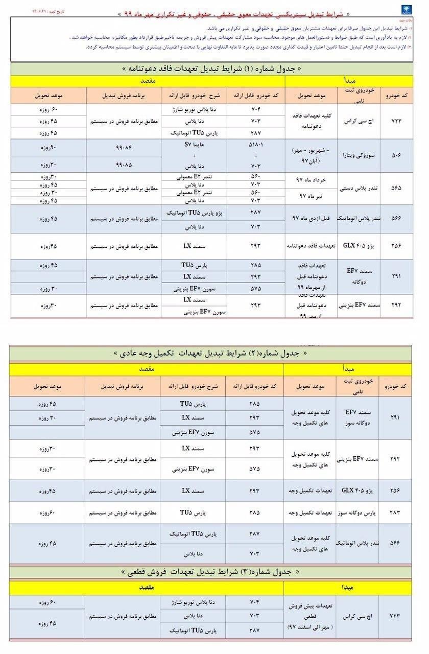 طرح تبدیل حوالههای ایران خودرو مهر 99