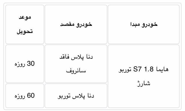طرح تبدیل حوالههای خودرو هایما S7 به سایر محصولات مهر 99