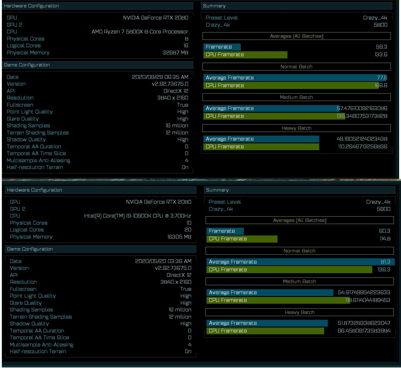 EjDiQzaVkAU9 Qy بنچمارک پردازنده Ryzen 7 5800X فاش شد؛ سریعتر از i9 10900K اخبار IT