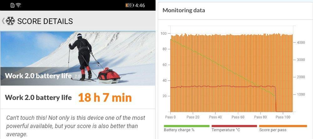 Hono9A PCMarkBattery01 باتری آنر 9A در شرایط مختلف چقدر دوام میآورد؟ اخبار IT