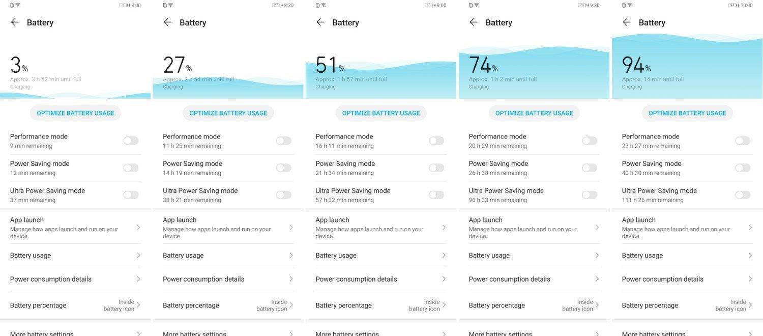 Honor9A ChargingTest باتری آنر 9A در شرایط مختلف چقدر دوام میآورد؟ اخبار IT