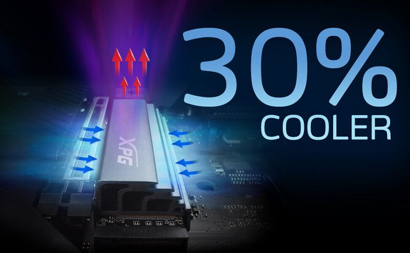 سریعترین حافظه SSD جهان