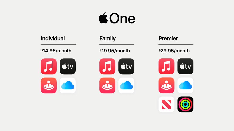 apple one استفاده از تمام سرویسهای اپل در قالب پکیج Apple One ممکن شد اخبار IT
