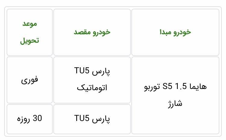 طرح تبدیل حوالههای خودرو هایما S5 مهر 99