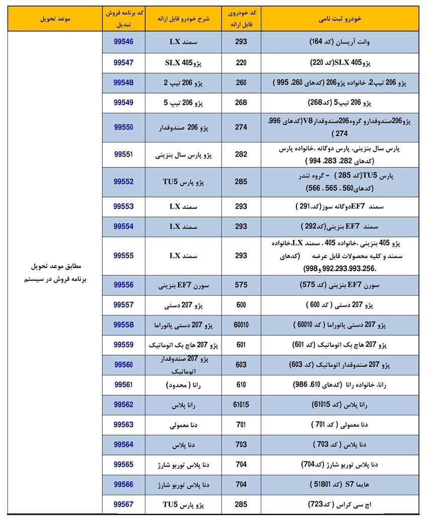 شرایط تبدیل محصولات ایران خودرو مختص تعهدات منقضی آبان99