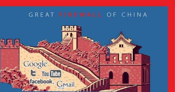 China firewall banner w600 مروری بر ۲۵ لحظه تاریخساز دنیای تکنولوژی در ۲۵ سال اخیر اخبار IT